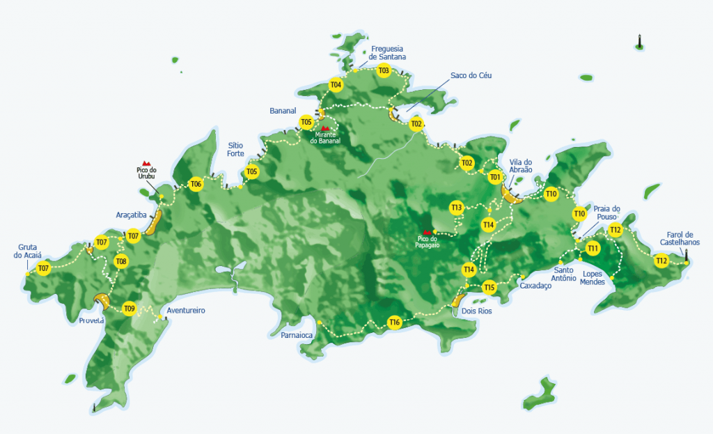 Trilhas de Ilha Grande